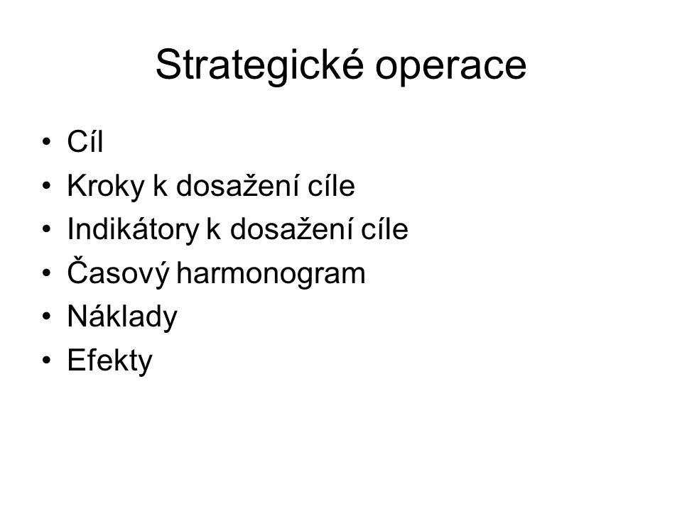 Strategické operace Cíl Kroky k dosažení cíle