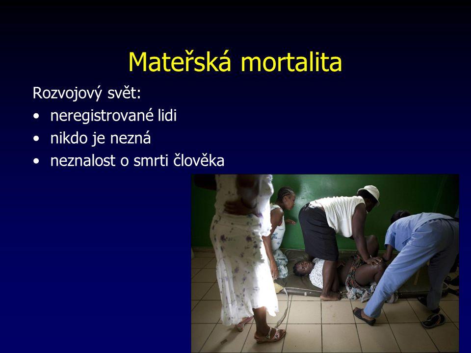Mateřská mortalita Rozvojový svět: neregistrované lidi nikdo je nezná
