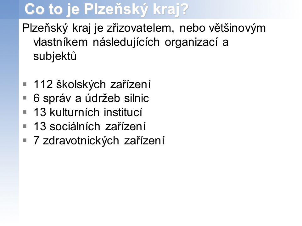 Co to je Plzeňský kraj Plzeňský kraj je zřizovatelem, nebo většinovým vlastníkem následujících organizací a subjektů.