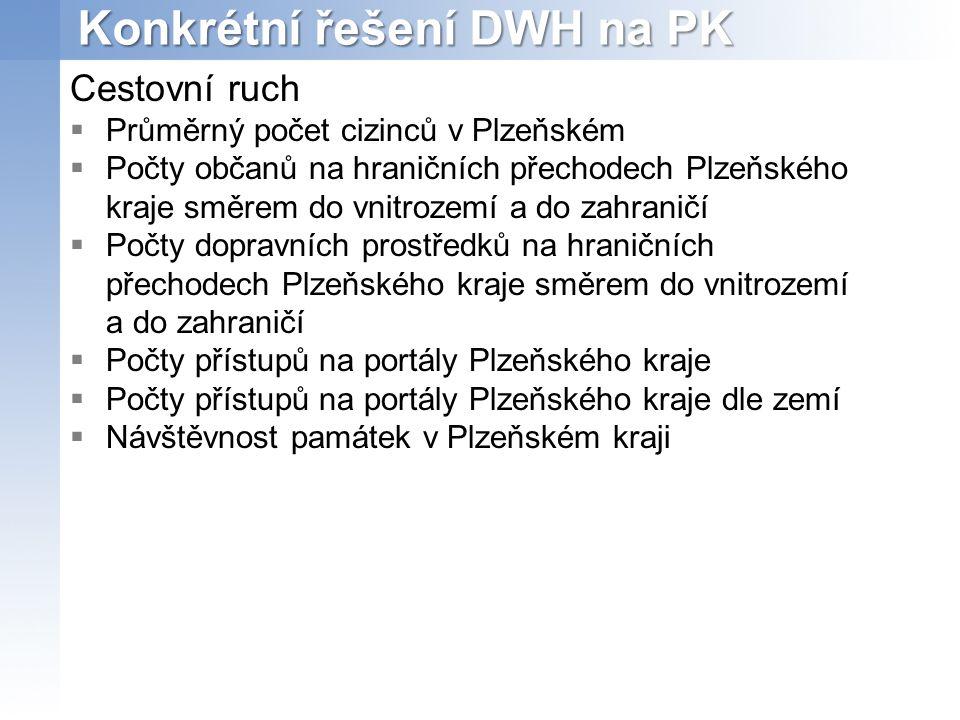 Konkrétní řešení DWH na PK