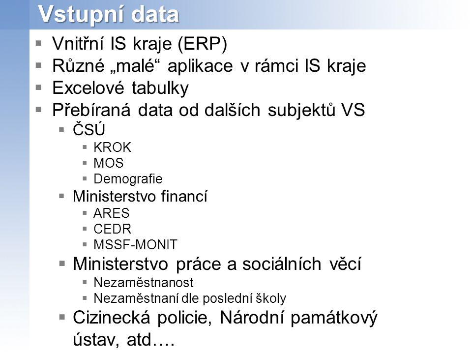 Vstupní data Vnitřní IS kraje (ERP)