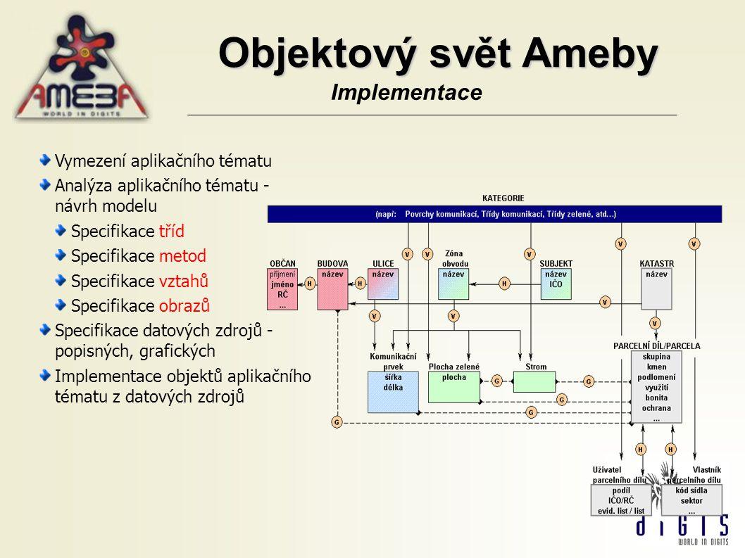 Objektový svět Ameby Implementace Vymezení aplikačního tématu