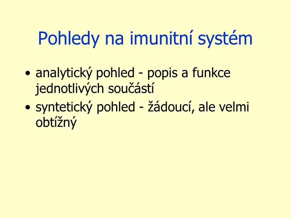 Pohledy na imunitní systém