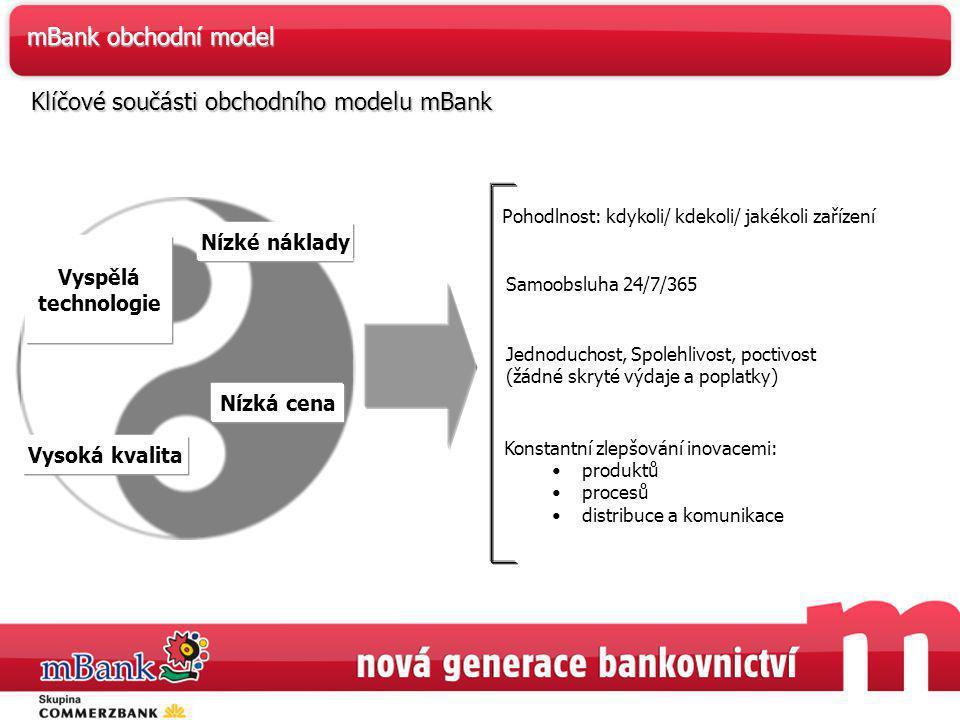 Klíčové součásti obchodního modelu mBank