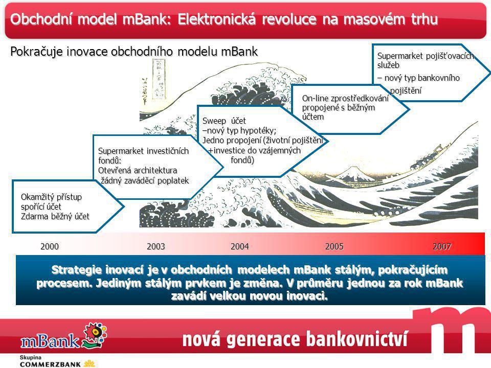 Obchodní model mBank: Elektronická revoluce na masovém trhu