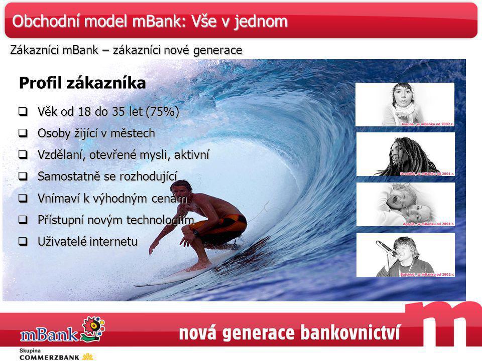 Obchodní model mBank: Vše v jednom