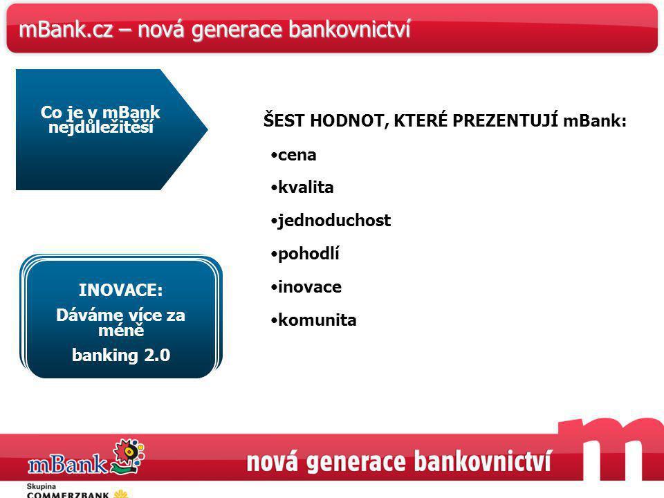 mBank.cz – nová generace bankovnictví