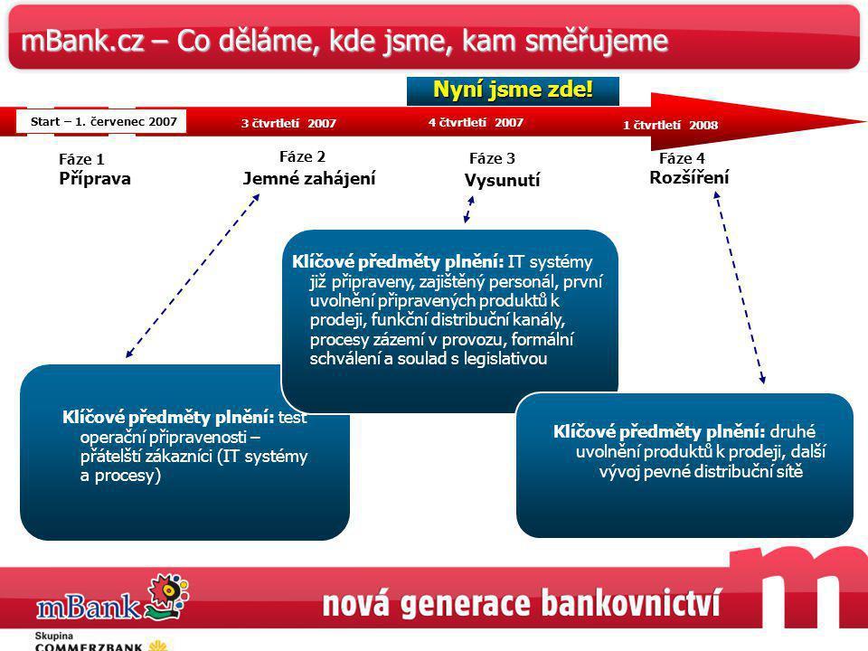 mBank.cz – Co děláme, kde jsme, kam směřujeme