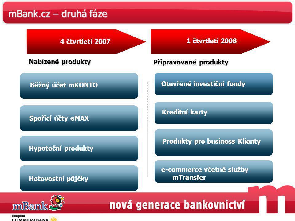 mBank.cz – druhá fáze 4 čtvrtletí 2007 1 čtvrtletí 2008