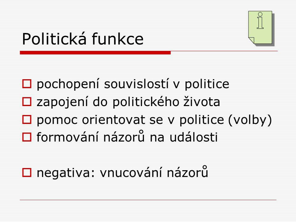 Politická funkce pochopení souvislostí v politice