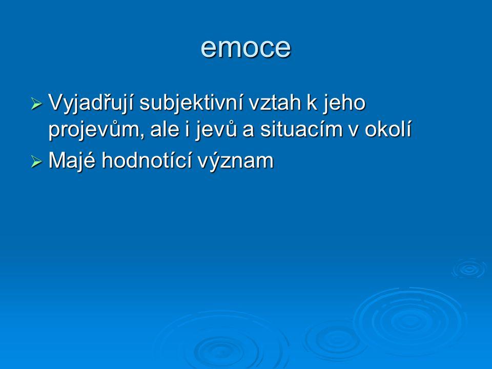 emoce Vyjadřují subjektivní vztah k jeho projevům, ale i jevů a situacím v okolí.