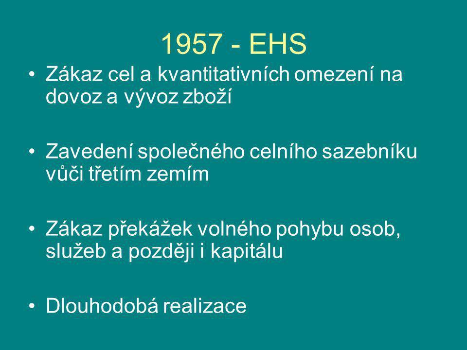 1957 - EHS Zákaz cel a kvantitativních omezení na dovoz a vývoz zboží
