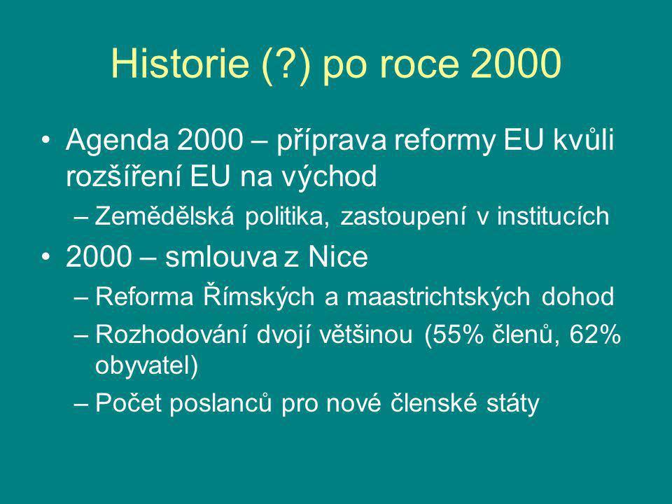 Historie ( ) po roce 2000 Agenda 2000 – příprava reformy EU kvůli rozšíření EU na východ. Zemědělská politika, zastoupení v institucích.