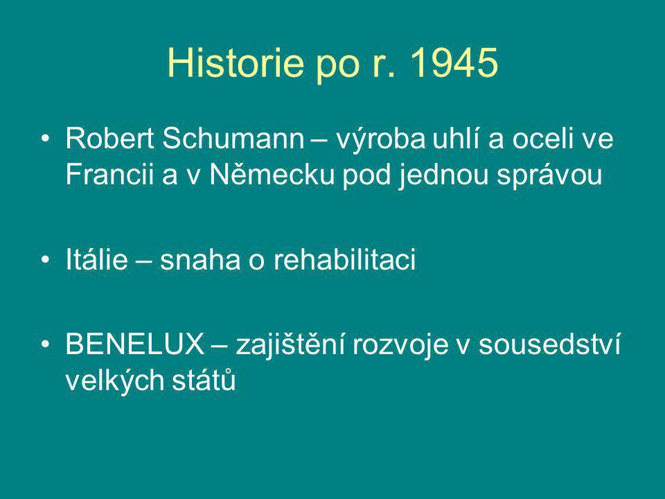 Historie po r. 1945 Robert Schumann – výroba uhlí a oceli ve Francii a v Německu pod jednou správou.
