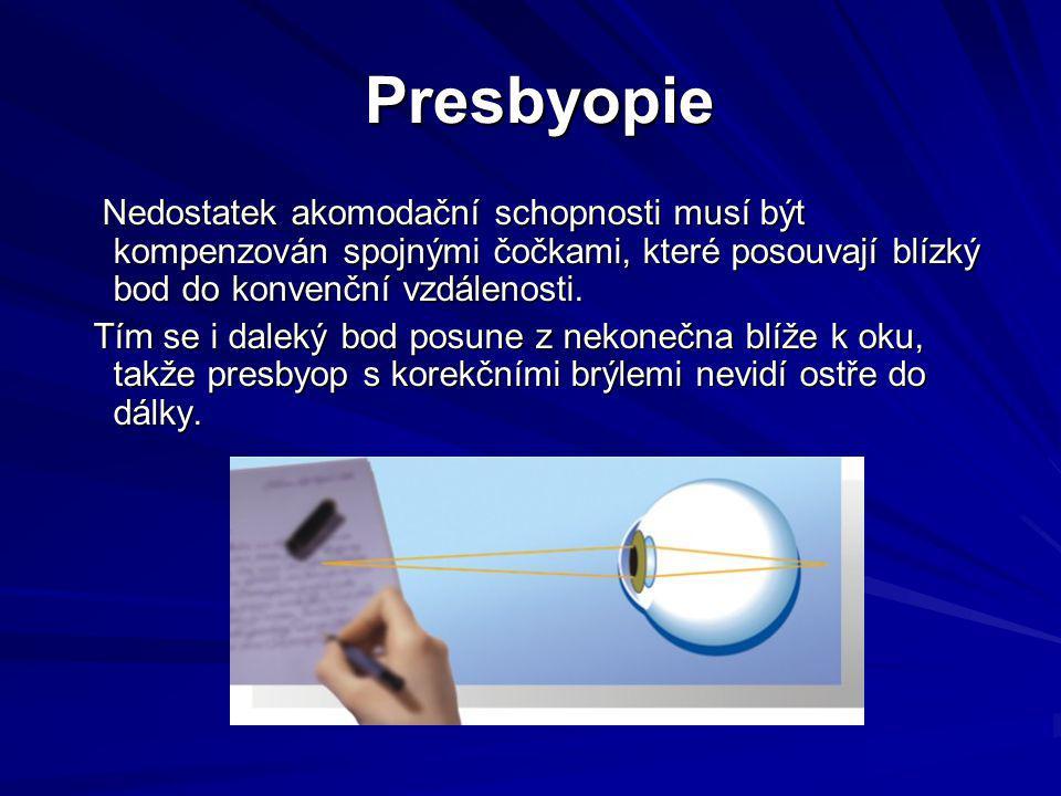 Presbyopie Nedostatek akomodační schopnosti musí být kompenzován spojnými čočkami, které posouvají blízký bod do konvenční vzdálenosti.