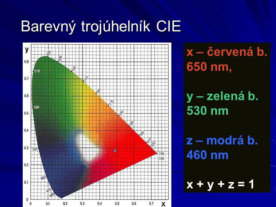 Barevný trojúhelník CIE