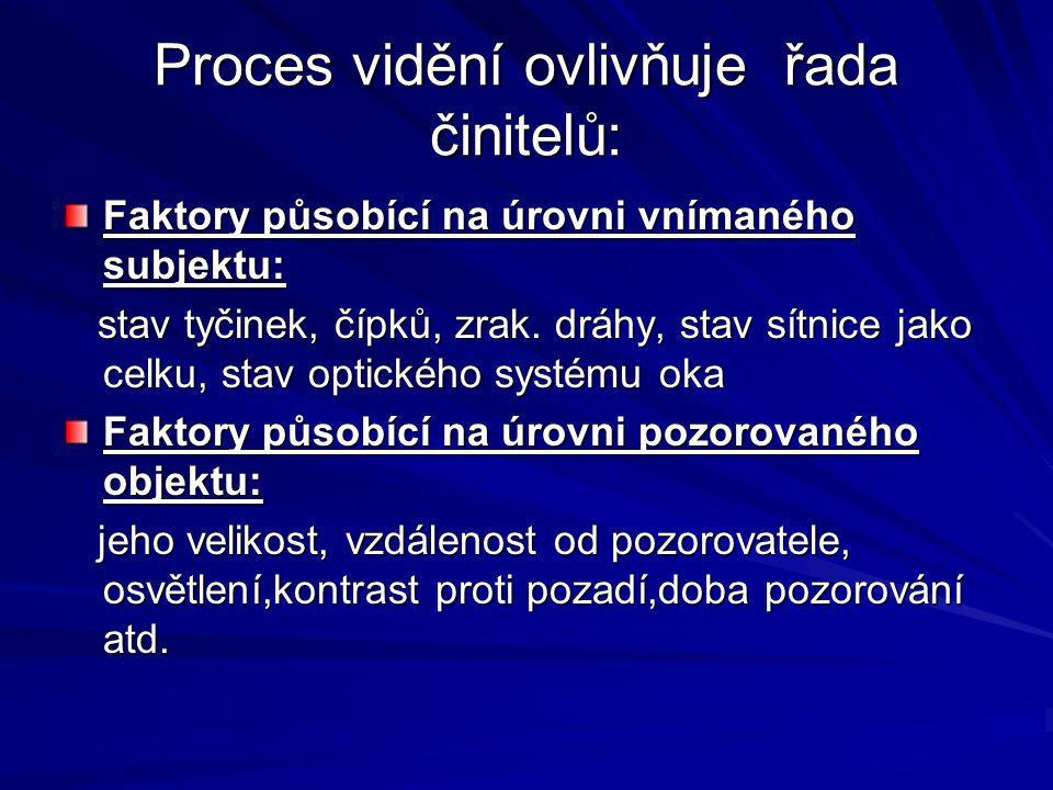 Proces vidění ovlivňuje řada činitelů:
