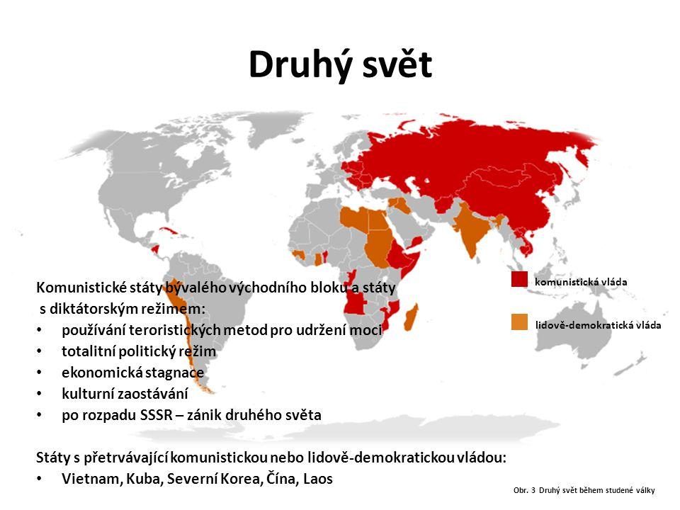 lidově-demokratická vláda Obr. 3 Druhý svět během studené války
