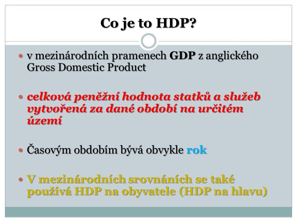 Co je to HDP v mezinárodních pramenech GDP z anglického Gross Domestic Product.