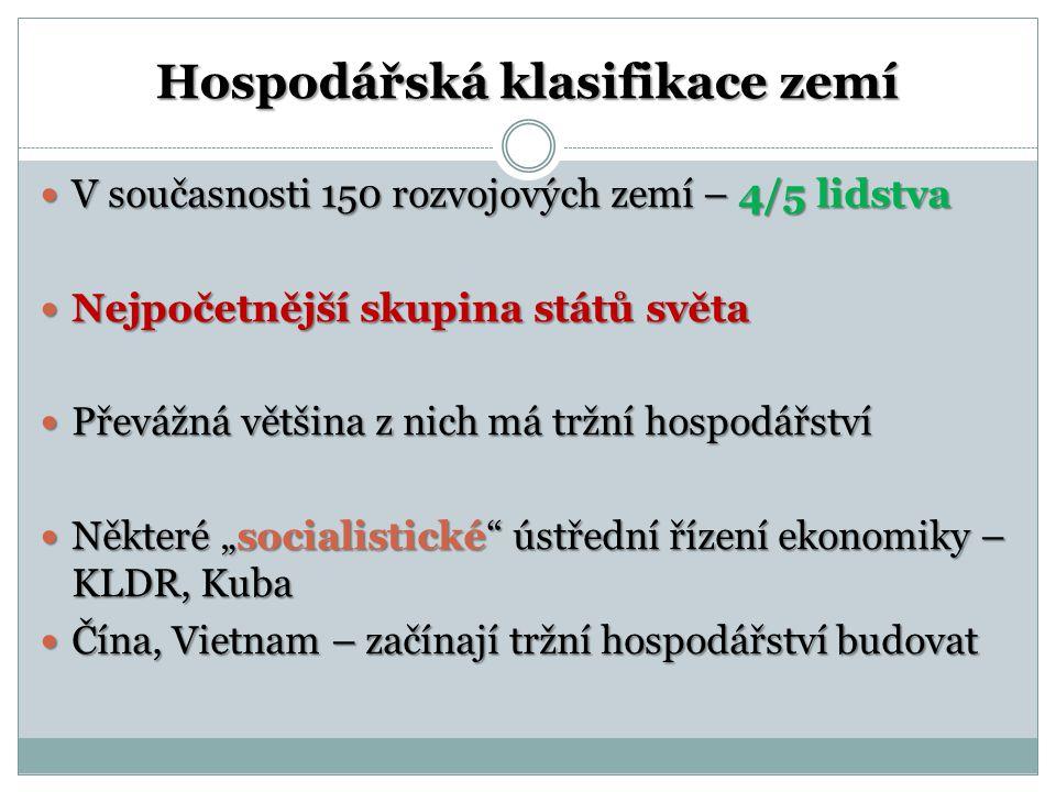 Hospodářská klasifikace zemí