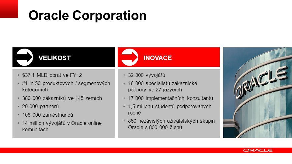 Oracle Corporation VELIKOST INOVACE $37,1 MLD obrat ve FY12