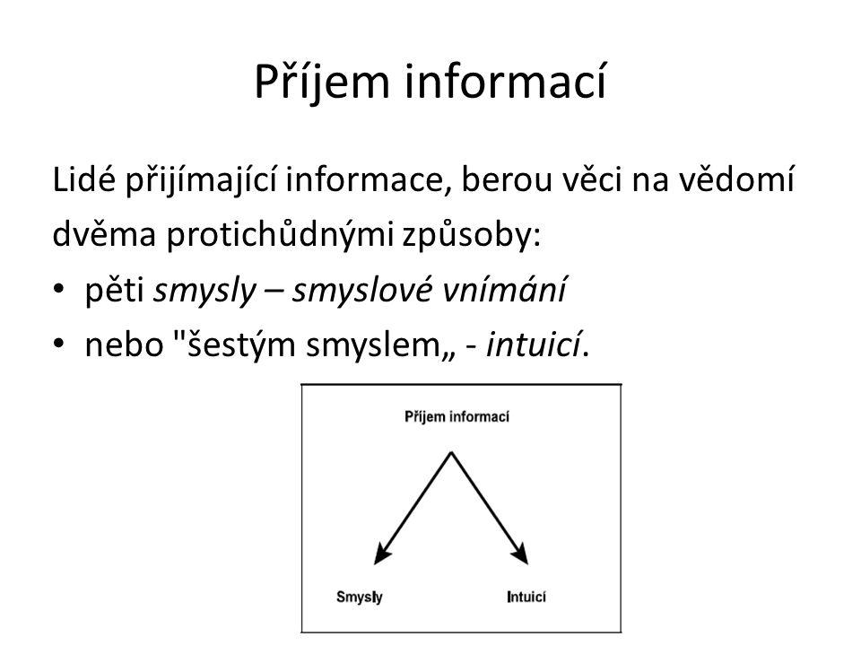 Příjem informací Lidé přijímající informace, berou věci na vědomí