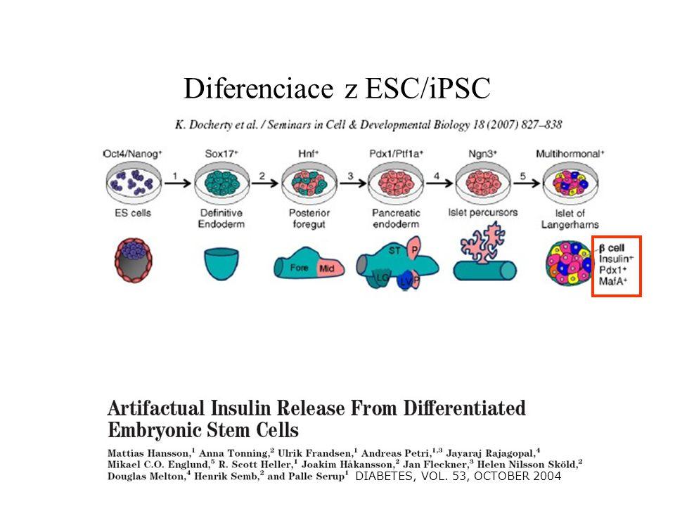 Diferenciace z ESC/iPSC