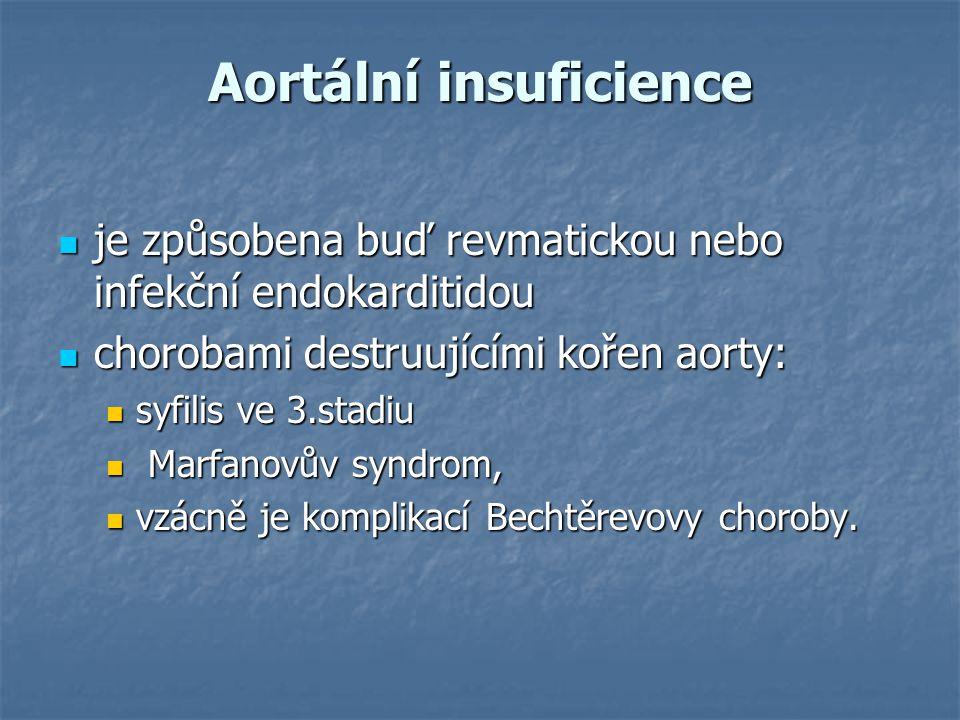 Aortální insuficience