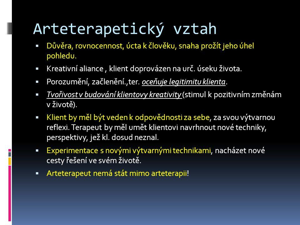 Arteterapetický vztah