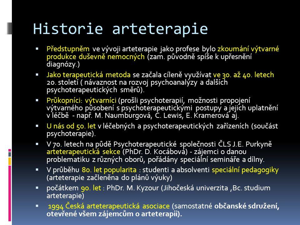 Historie arteterapie