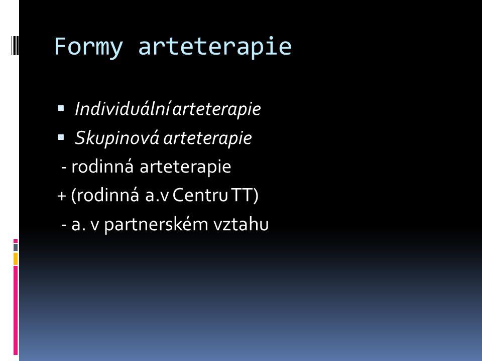 Formy arteterapie Individuální arteterapie Skupinová arteterapie