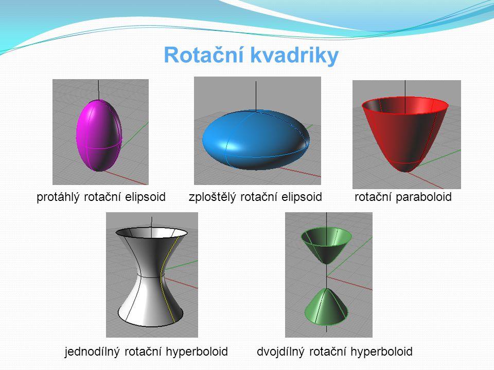 Rotační kvadriky protáhlý rotační elipsoid zploštělý rotační elipsoid rotační paraboloid.