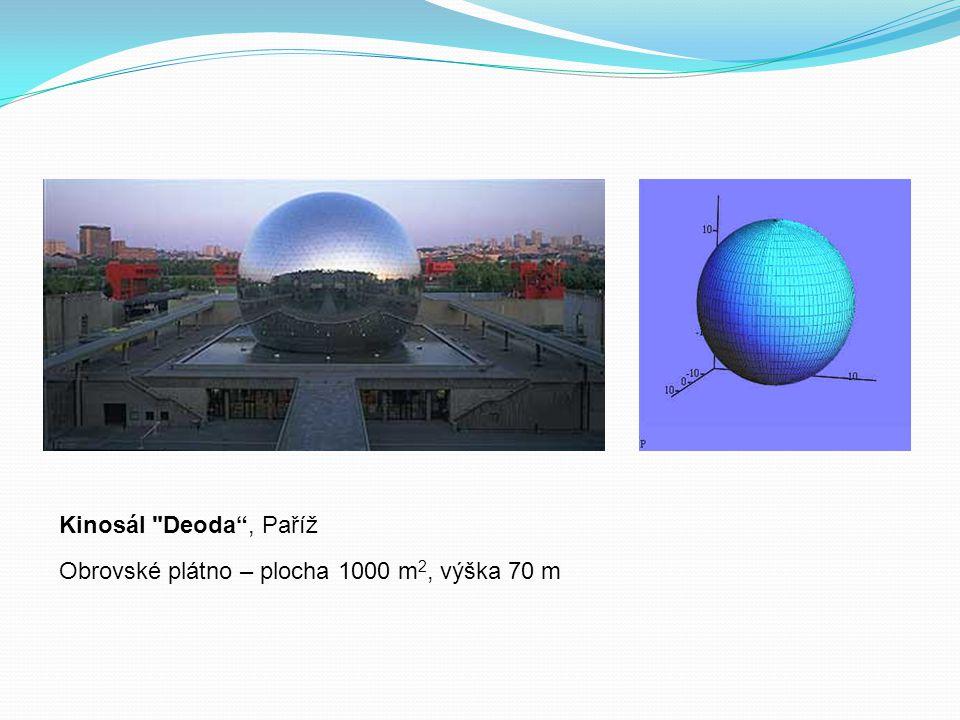 Kinosál Deoda , Paříž Obrovské plátno – plocha 1000 m2, výška 70 m