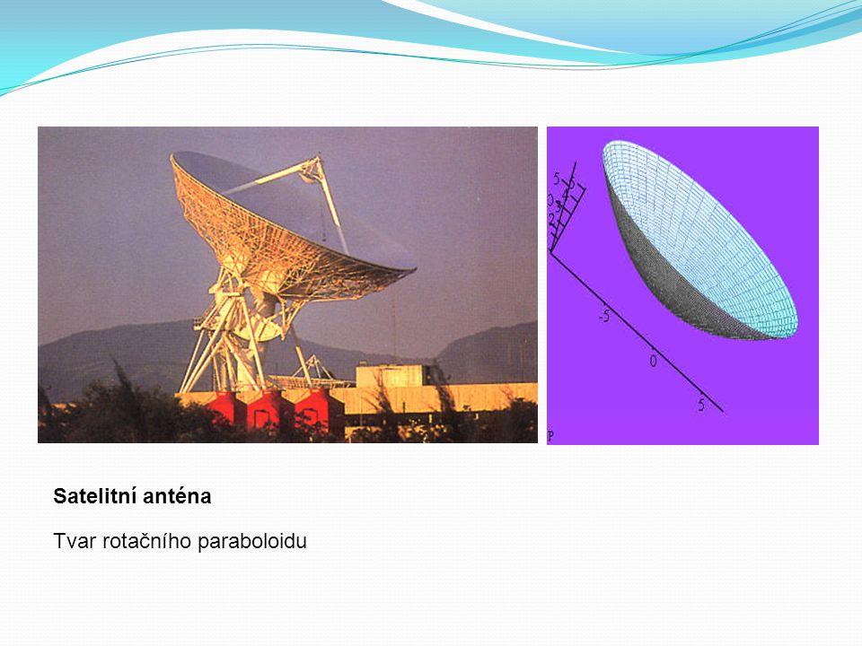 Satelitní anténa Tvar rotačního paraboloidu