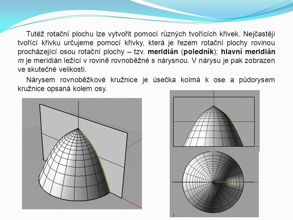 Tutéž rotační plochu lze vytvořit pomocí různých tvořících křivek