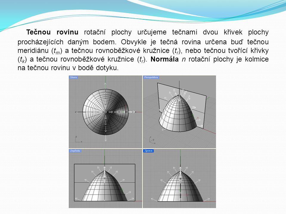 Tečnou rovinu rotační plochy určujeme tečnami dvou křivek plochy procházejících daným bodem.
