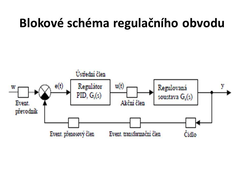 Blokové schéma regulačního obvodu