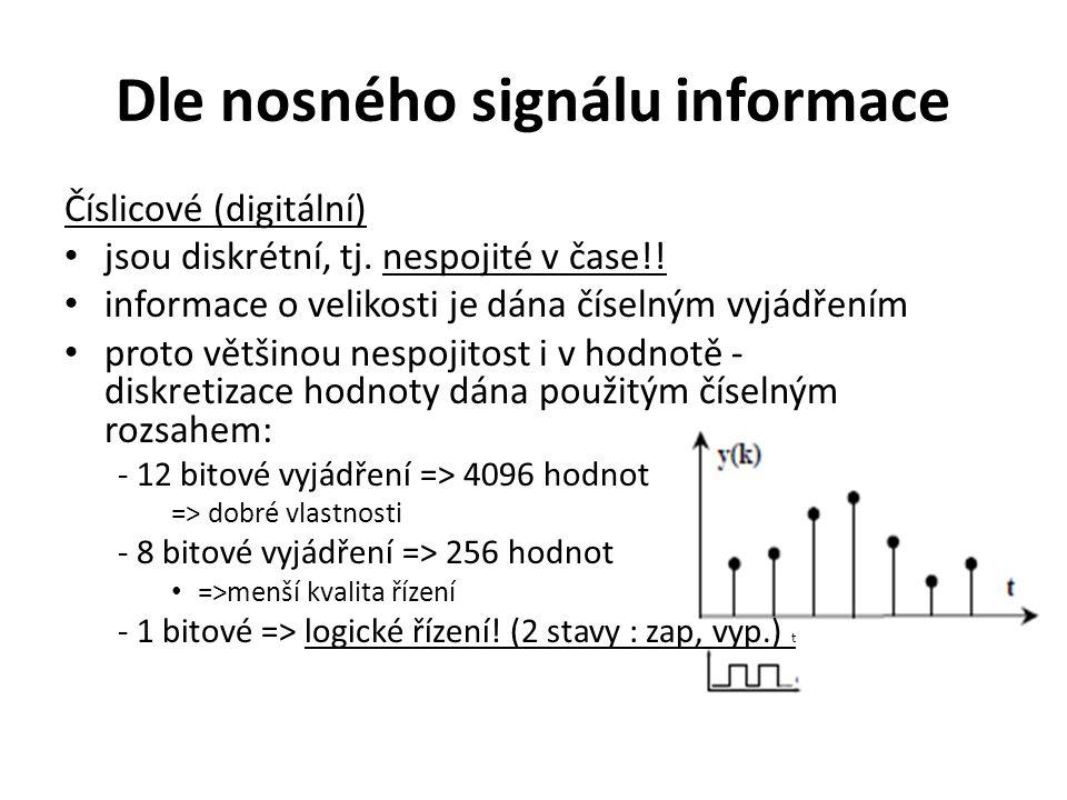 Dle nosného signálu informace