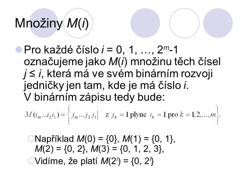 Množiny M(i)
