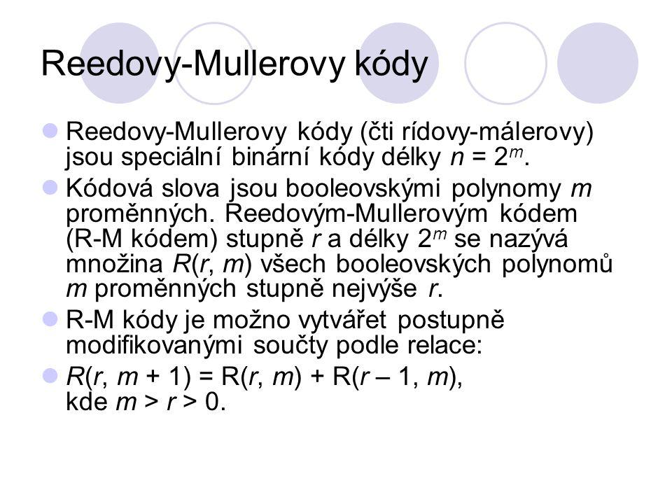 Reedovy-Mullerovy kódy