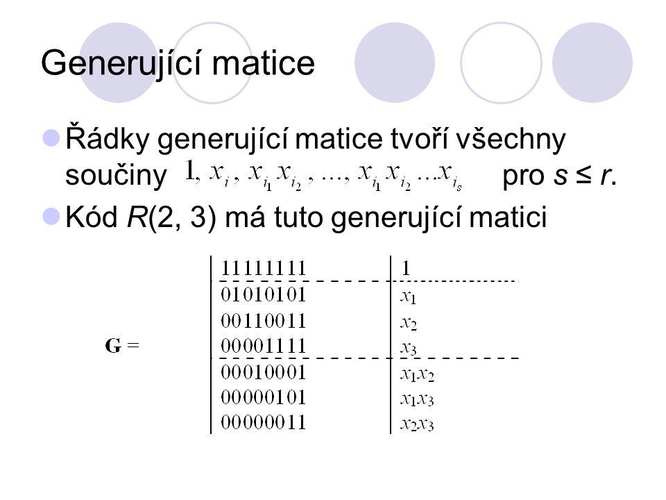 Generující matice Řádky generující matice tvoří všechny součiny pro s ≤ r.
