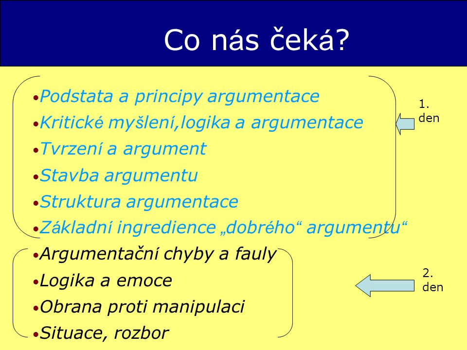 Co nás čeká Podstata a principy argumentace