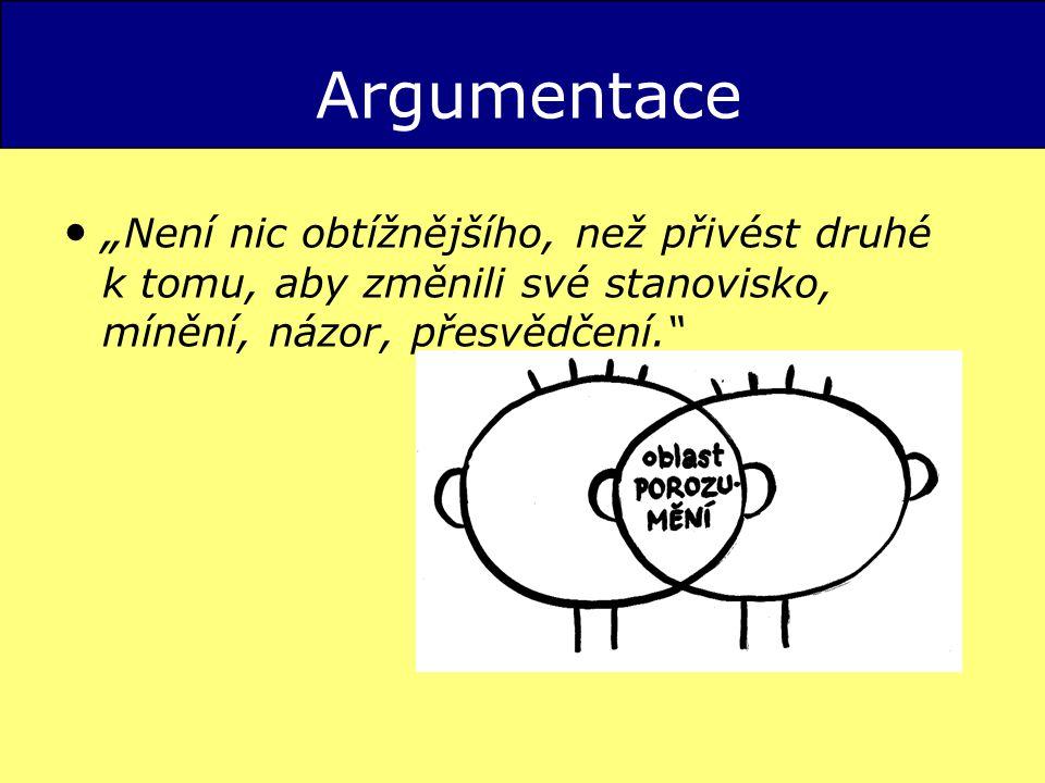 """Argumentace """"Není nic obtížnějšího, než přivést druhé k tomu, aby změnili své stanovisko, mínění, názor, přesvědčení."""