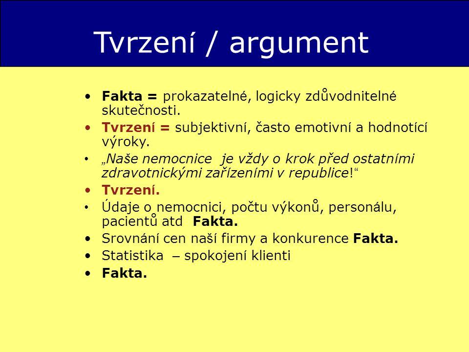 Tvrzení / argument Fakta = prokazatelné, logicky zdůvodnitelné skutečnosti. Tvrzení = subjektivní, často emotivní a hodnotící výroky.