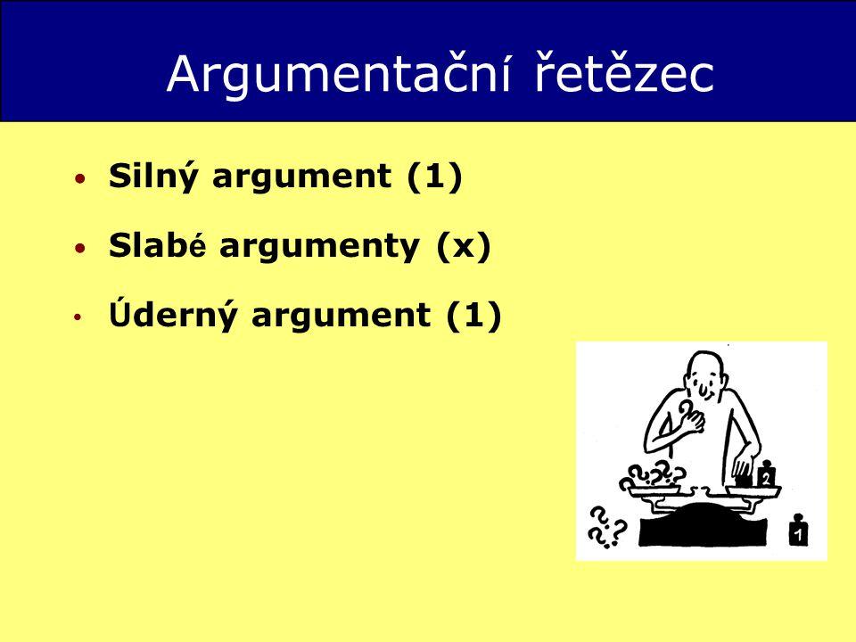 Argumentační řetězec Silný argument (1) Slabé argumenty (x)