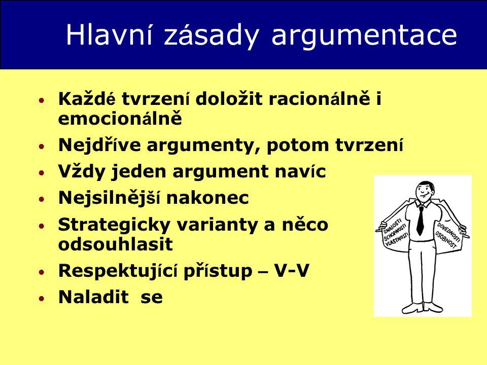 Hlavní zásady argumentace