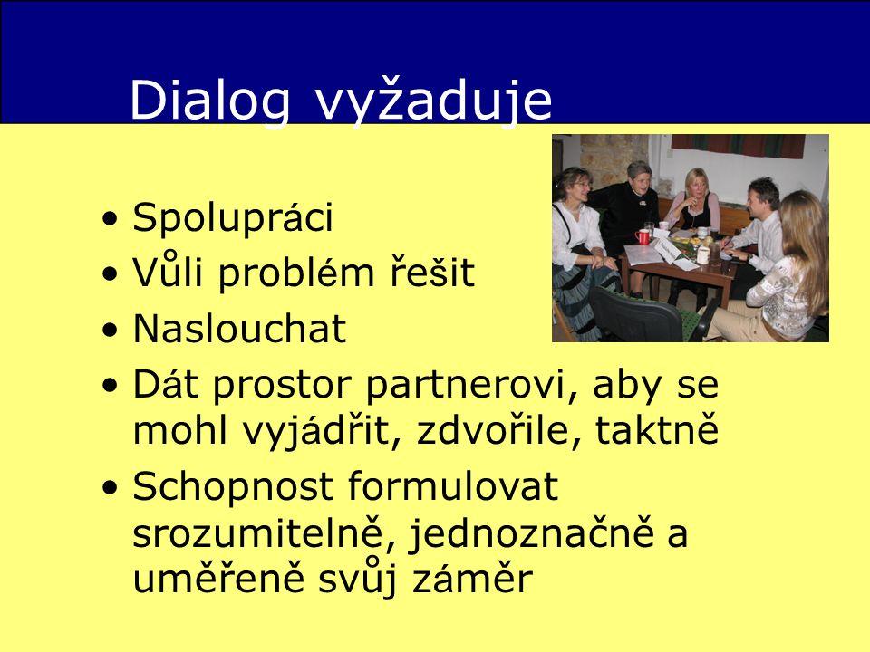 Dialog vyžaduje Spolupráci Vůli problém řešit Naslouchat