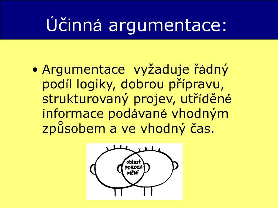 Účinná argumentace: