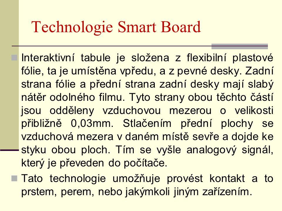 Technologie Smart Board