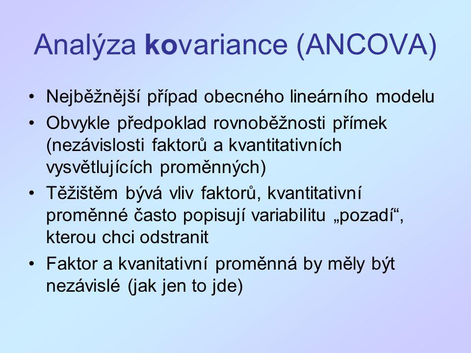 Analýza kovariance (ANCOVA)